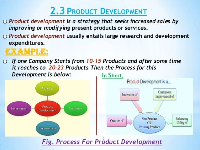 shampoo develop strategy Project report on head and shoulders shampoo marketing essay print  to know the consumer's opinions which helps the company to develop further strategy.