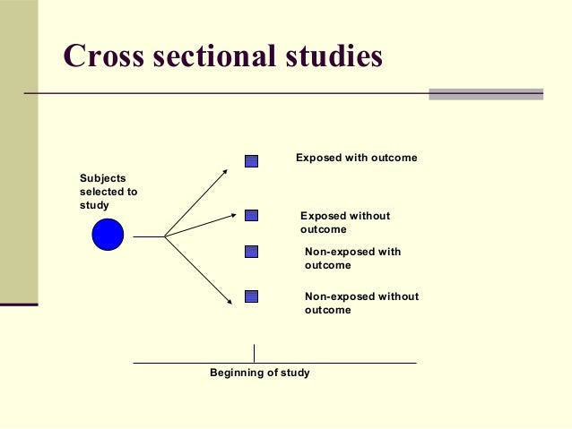 methods of study Methods these may include grounded theory, phenomenology, discourse analysis and case study, for example reasonable goals for the learner would be to explore.