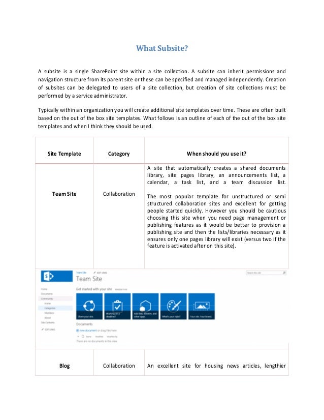create display template sharepoint 2013 - types of sites sharepoint 2013