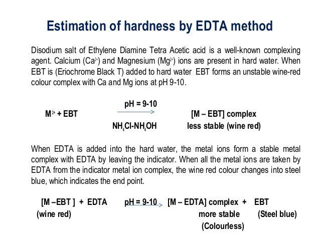 titrations method