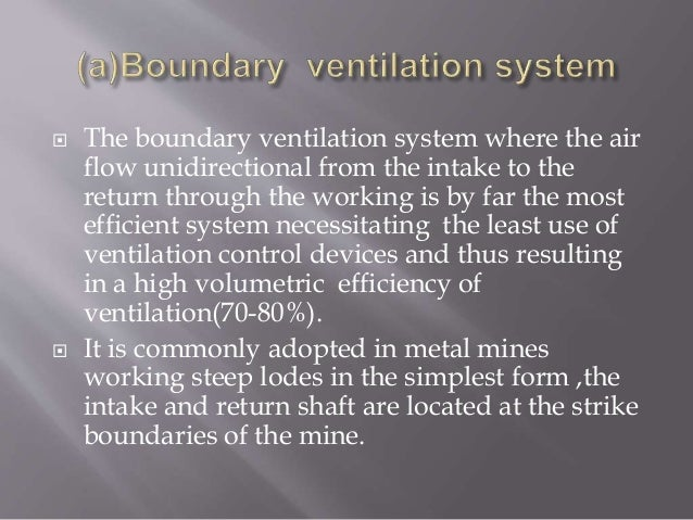 Types Of Ventilation Systems : Types of ventilation system
