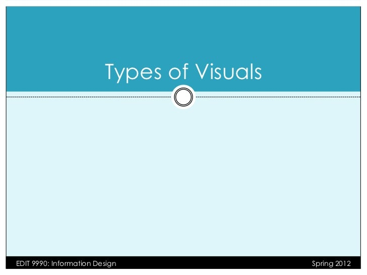 Types of VisualsEDIT 9990: Information Design               Spring 2012