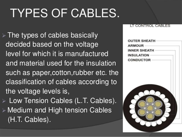 Cable Structure.