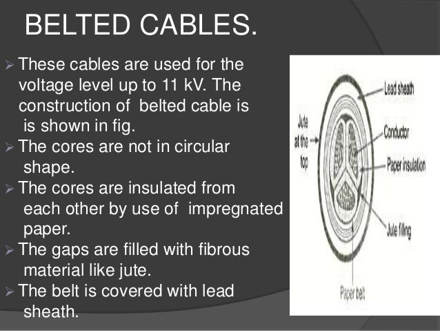 GAS PRESSURE CABLES   An inert gas like N at high pressure  is introduced lead sheath and  dielectric.   Gas like SF6 is...