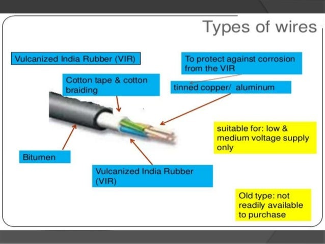 types of wires and cables rh slideshare net types of cables for domestic wiring Types of Electrical Wires and Their Uses