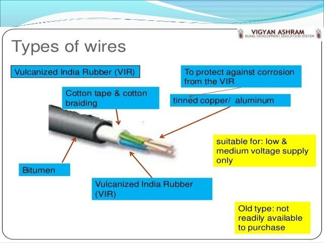 types of wires and cables rh slideshare net Types of Cable TV Connections types of electrical wiring cables