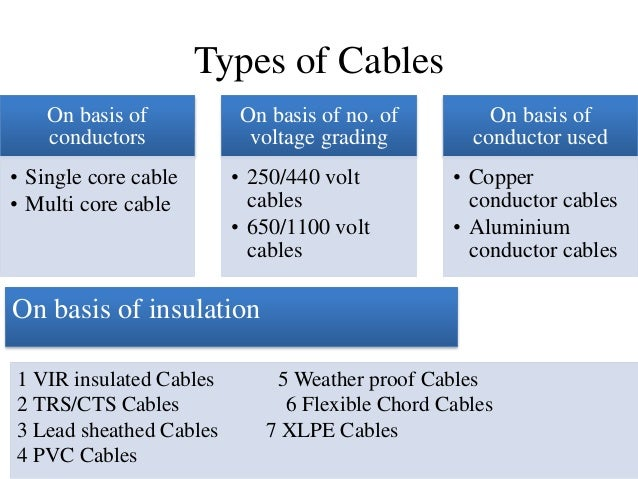 Types of wirescablesconnectors and switches