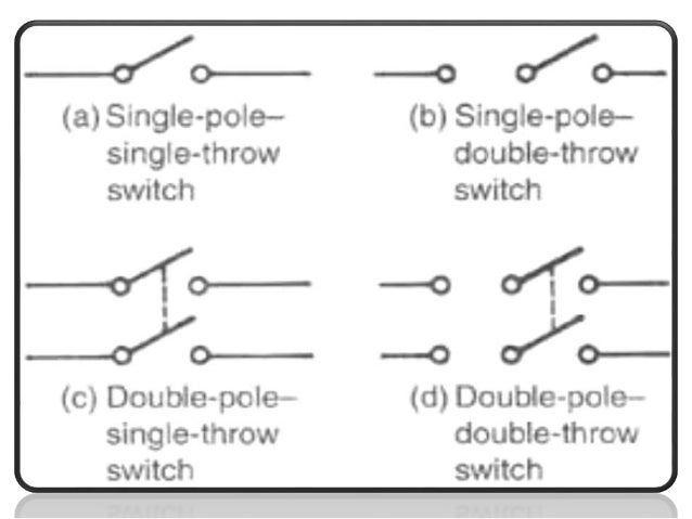 double pole single throw switch wiring diagram double types of wires cables connectors and switches on double pole single throw switch wiring diagram
