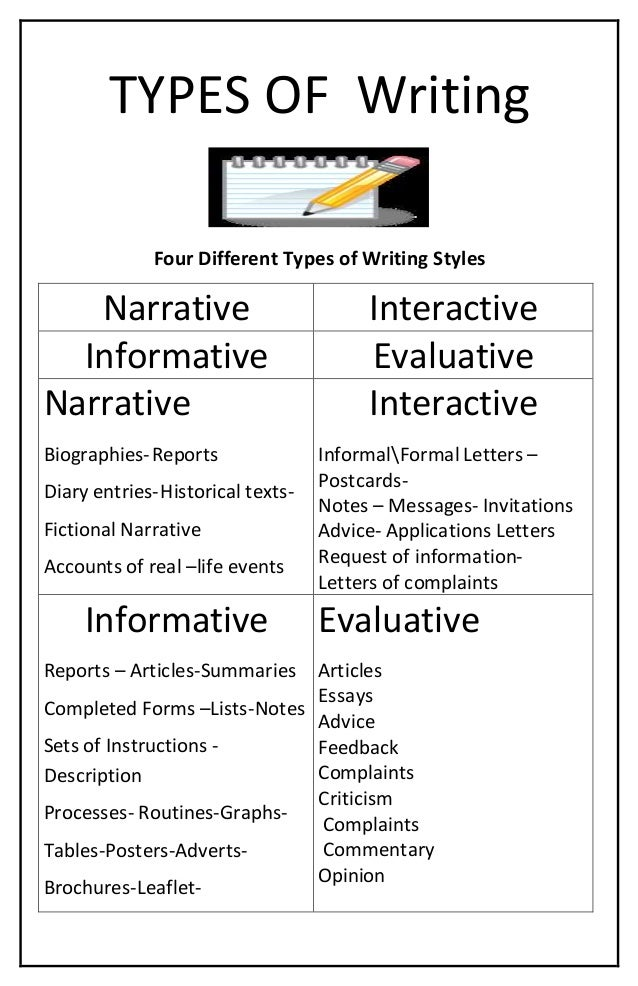 classification of different parenting techniques essay Classification parenting styles all parents have their own unique ideas on the right upbringing of children their parenting styles are a reflection of.