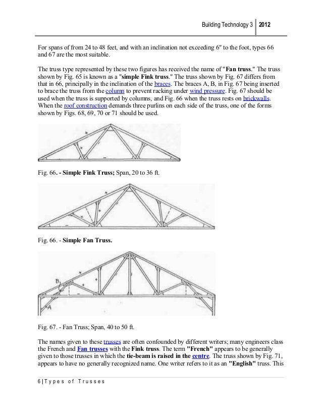 Types Of Roof Trusses Span