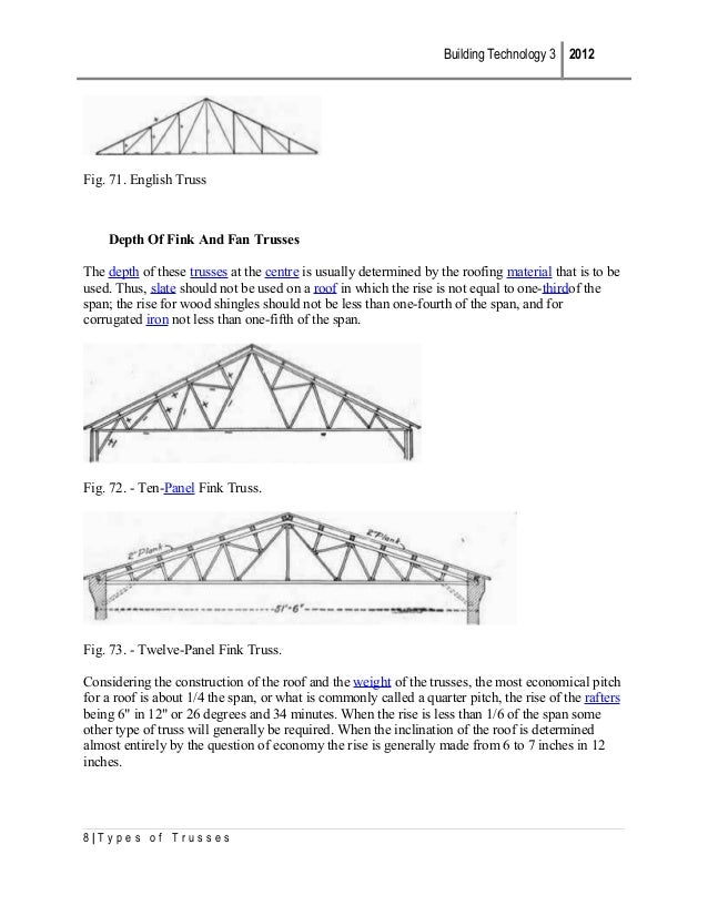 7|Types Of Trusses; 8.