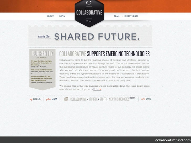 collaborativefund.com