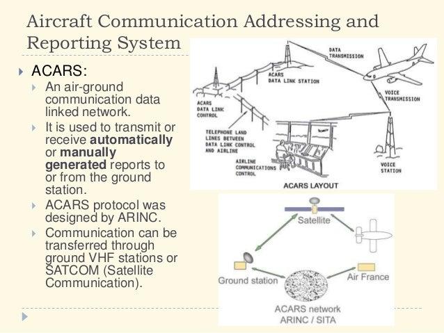 Aircraft Munications And Navigation Systems Principles Maintenance Operation Dailymotion