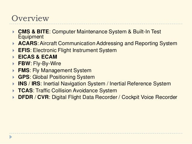 5 15 Typical Electronic Digital Aircraft Systems