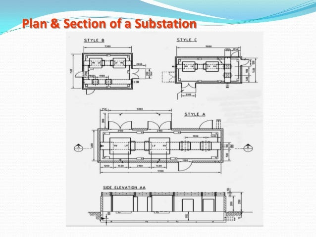 typical layout of a sub stationPower Plant Switchyard Layout #7