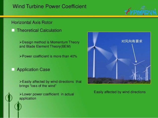 Typmarvn_Vertical and Herizontal Axis Wind Turbine