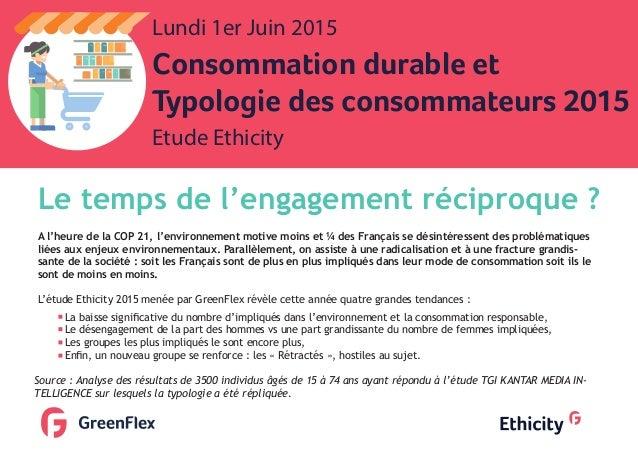 Consommation durable et Typologie des consommateurs 2015 Lundi 1er Juin 2015 Etude Ethicity Source : Analyse des résultats...