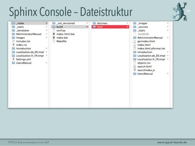 www.typo3-lisardo.deTYPO3 Dokumentation mit reST SphinxConsole–Dateistruktur 19