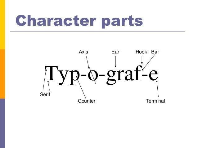 Typographic basics Slide 3