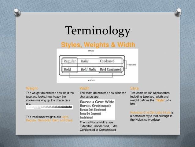 Terminology                         Styles, Weights & WidthWeight                               Width                     ...