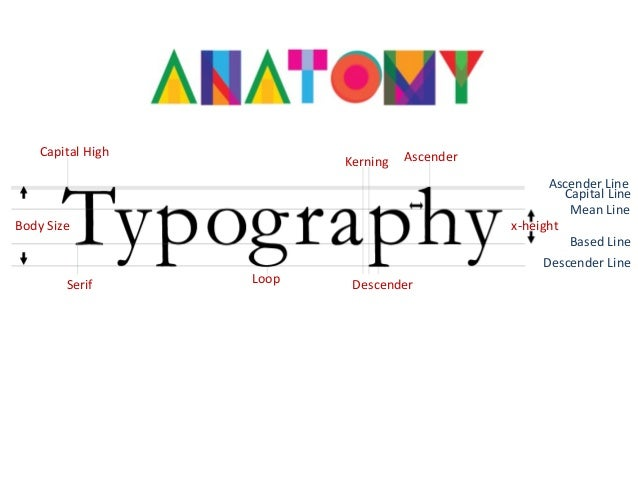 Typography A Basic Understanding Of