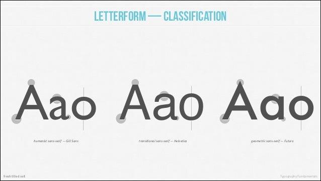 Serif Bodoni Typography Fundamentals 7