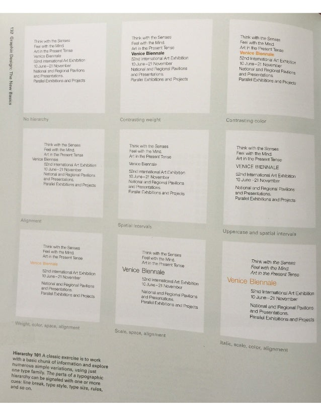 Typography Hierarchy: 9 Examples