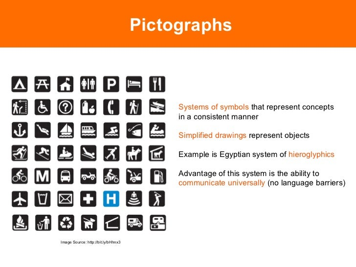 Pictographs                                                               Systems of symbols that represent concepts      ...