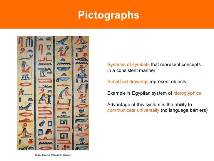Early Alphabets   Phoenician        The Phoenicians developed an alphabet        of 22 symbols around 1000 B.C        Symb...
