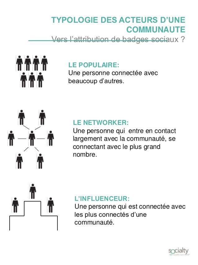 TYPOLOGIE DES ACTEURS D'UNE COMMUNAUTE Vers l'attribution de badges sociaux ? LE POPULAIRE: Une personne connectée avec be...
