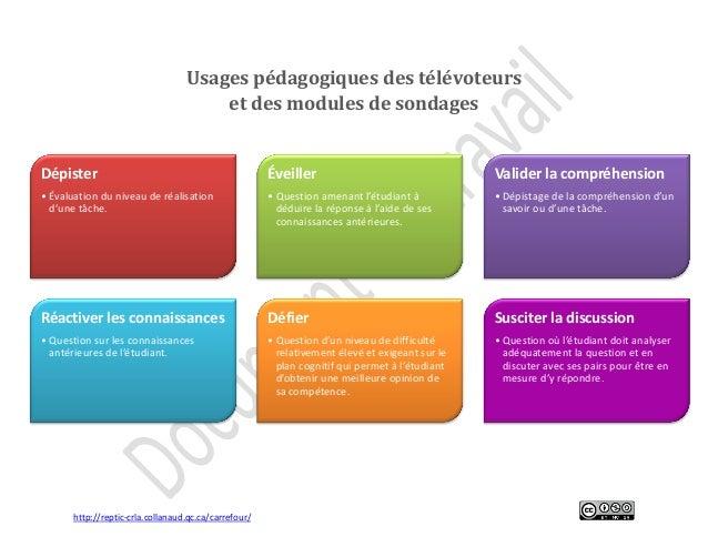 Usages pédagogiques des télévoteurs                                      et des modules de sondagesDépister               ...