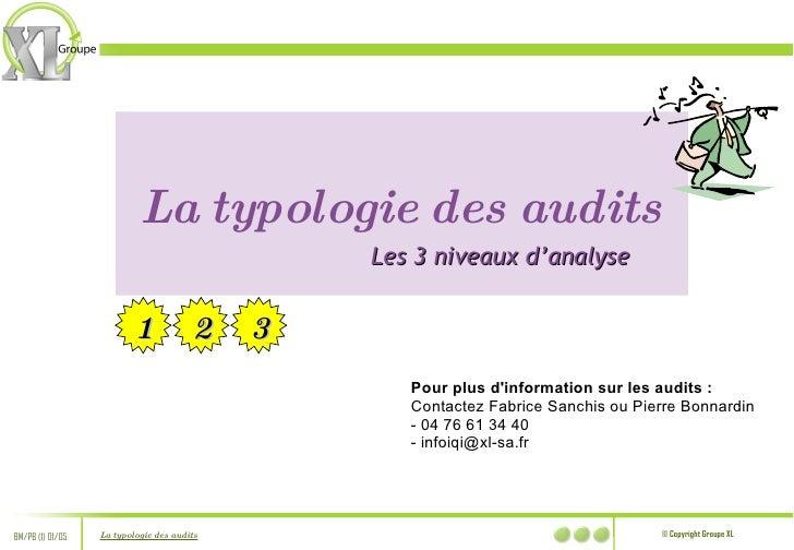 La typologie des audits Pour plus d'information sur les audits : Contactez Fabrice Sanchis ou Pierre Bonnardin - 04 76 61 ...