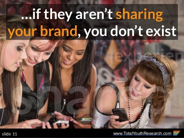 www.TotalYouthResearch.com11slide …if they aren't sharing your brand, you don't exist shared experien