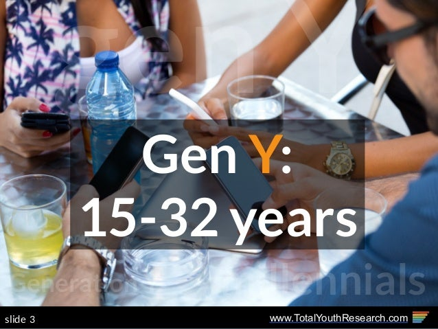 Gen Y: 15-32 years www.TotalYouthResearch.com3slide gen Y millennialsGeneration Y