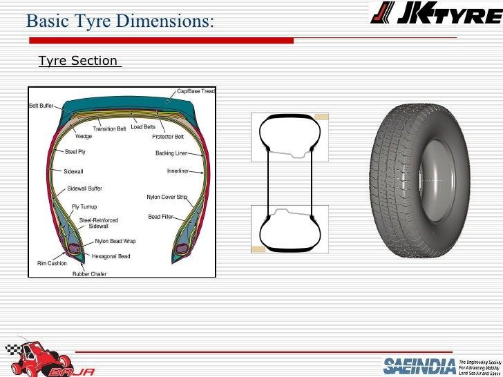 Tyres Baja