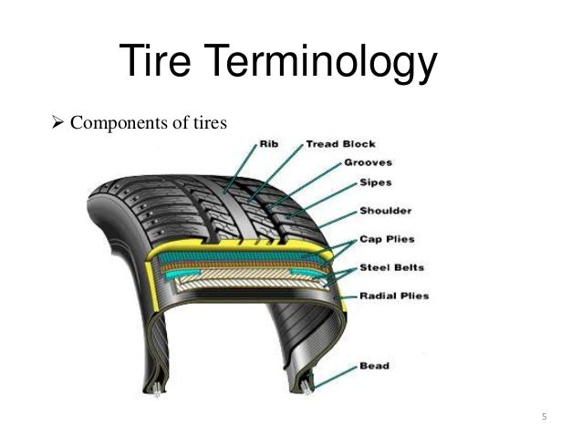 Tyre Technology