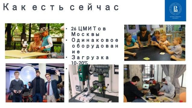 Как есть сейчас • 26 ЦМИТов Москвы • Одинаковое оборудован ие • Загрузка 10-20% • ПРОБЛЕМА – нет источников доходов
