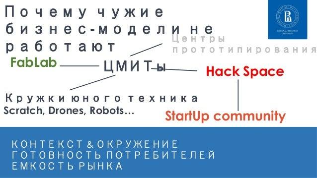 FabLab КОНТЕКСТ & ОКРУЖЕНИЕ ГОТОВНОСТЬ ПОТРЕБИТЕЛЕЙ ЕМКОСТЬ РЫНКА Почему чужие бизнес-модели не работают StartUp community...