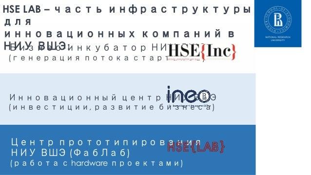 Бизнес-инкубатор НИУ ВШЭ (генерация потока стартапов) Инновационный центр НИУ ВШЭ (инвестиции, развитие бизнеса) Центр про...