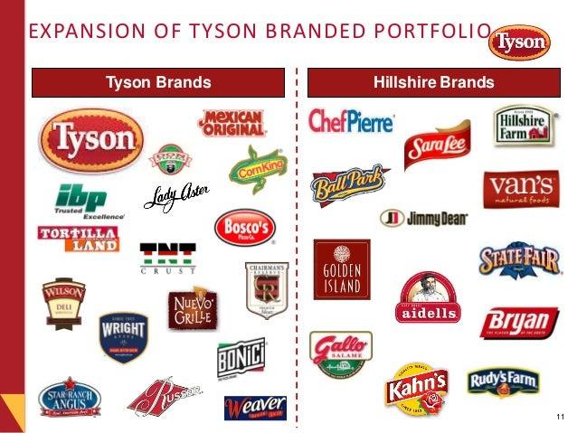 Tyson Foods Presentation 05 29 14