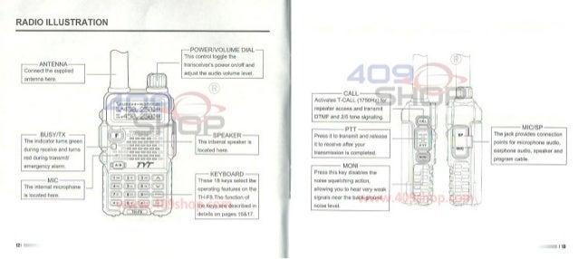 Manual do Usuario Tyt th f8 VHF