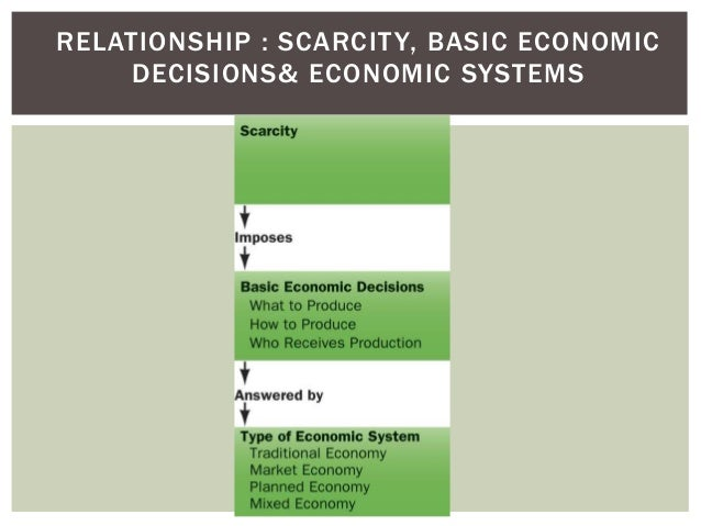 economic decision The economic framework is a set of decision rules that align everyone to the  financial objectives of the solution and guides the economic.