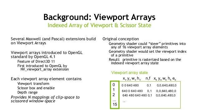 NVIDIA OpenGL in 2016