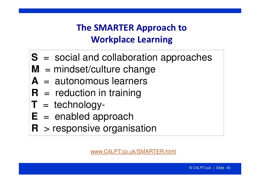 TheSMARTERApproachto               WorkplaceLearning S   = social and collaboration approaches M   = mindset/culture ...