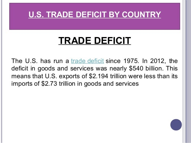 U.S. TRADE DEFICIT BY COUNTRY BY SABAHA GUL KHAN; 22.
