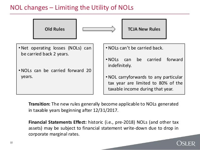 how are the tax benefits of net operating losses nol disclosed on financial statements That would identify the registrants have been removed, including dollar amounts and specific references to the business the sample disclosures are intended to provide general information only.