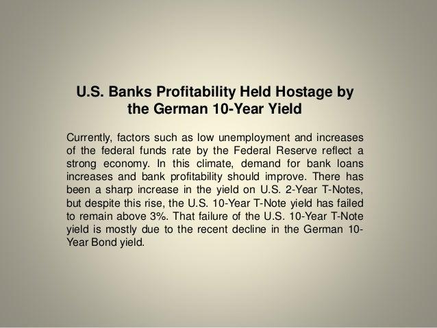 U S  Banks Profitability Held Hostage by the German 10-Year Yield