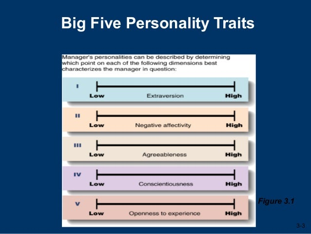 U 2.3 ob bba-ii big five personality traits model