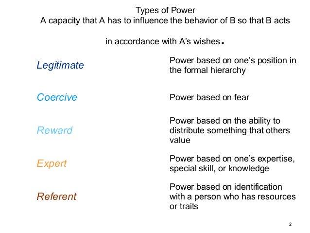 U 4.1 ob bba-ii organization power & structure
