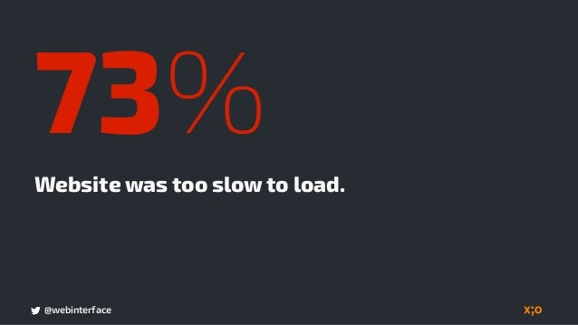 @webinterface Website that crashed, froze, or received an error. 51%